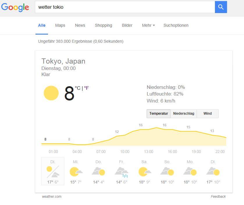 wettertreffer bei google